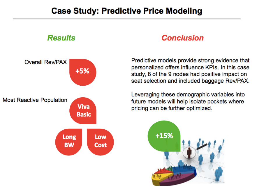 airline machine learning case study