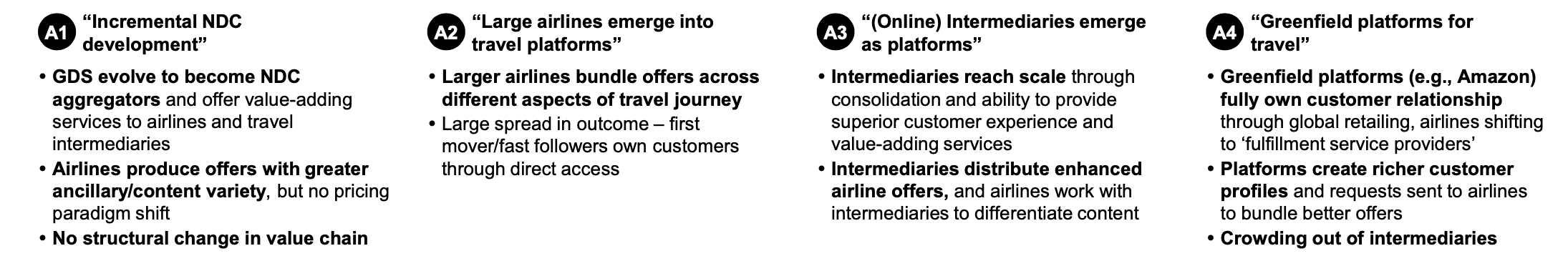 Future airline distribution and retailing scenarios by McKinsey