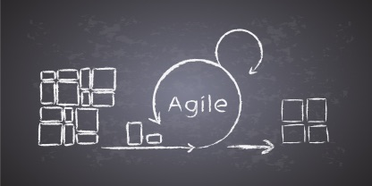 How to integrate user and UX research into agile teams