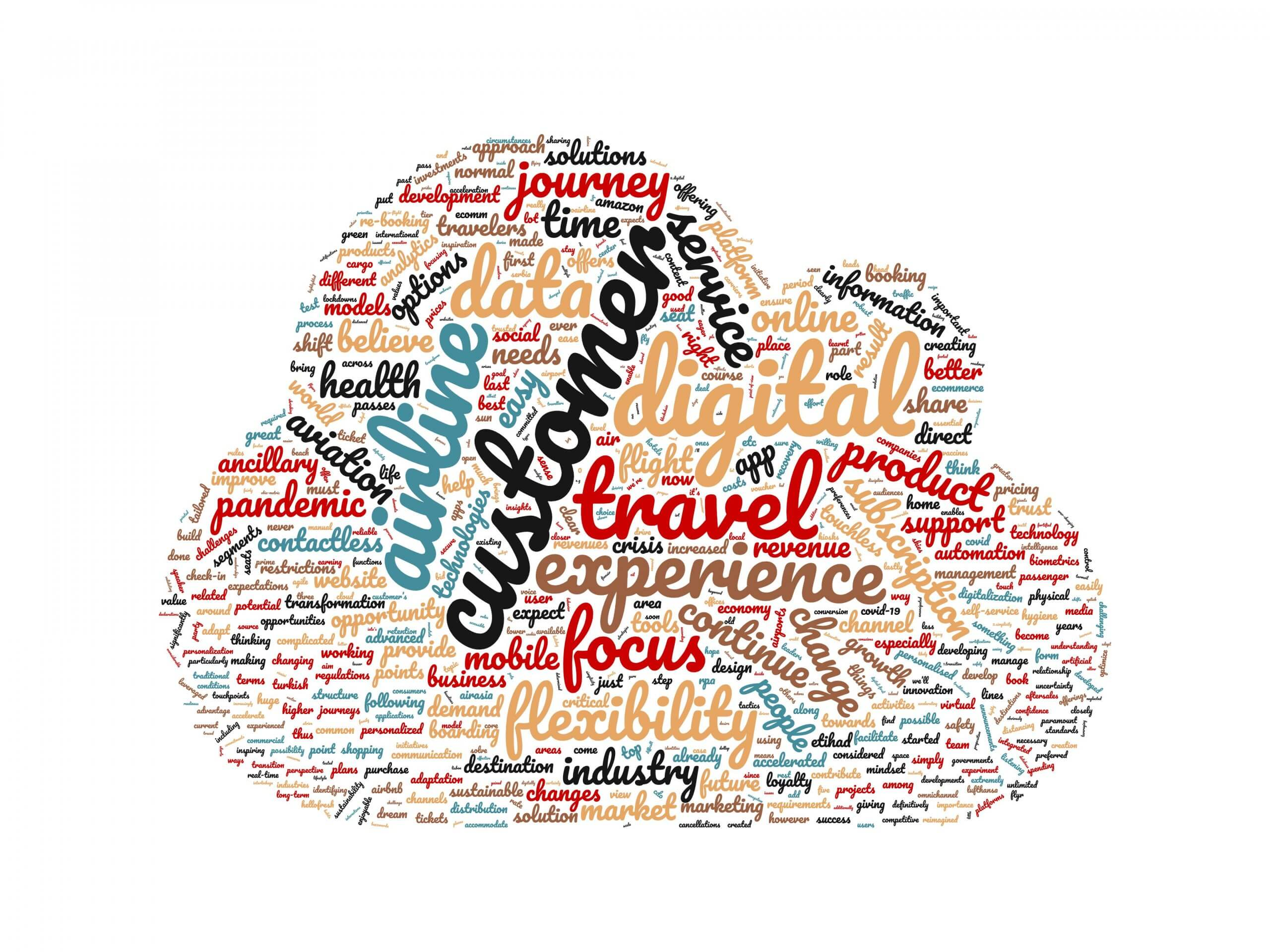 2021 Airline Digital Trends wordcloud