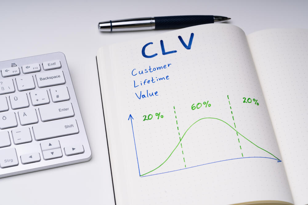 Customer life time value as a metric to measure customer retention in travel