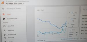 VivaAerobus new airline digital analytics and google analytics setup